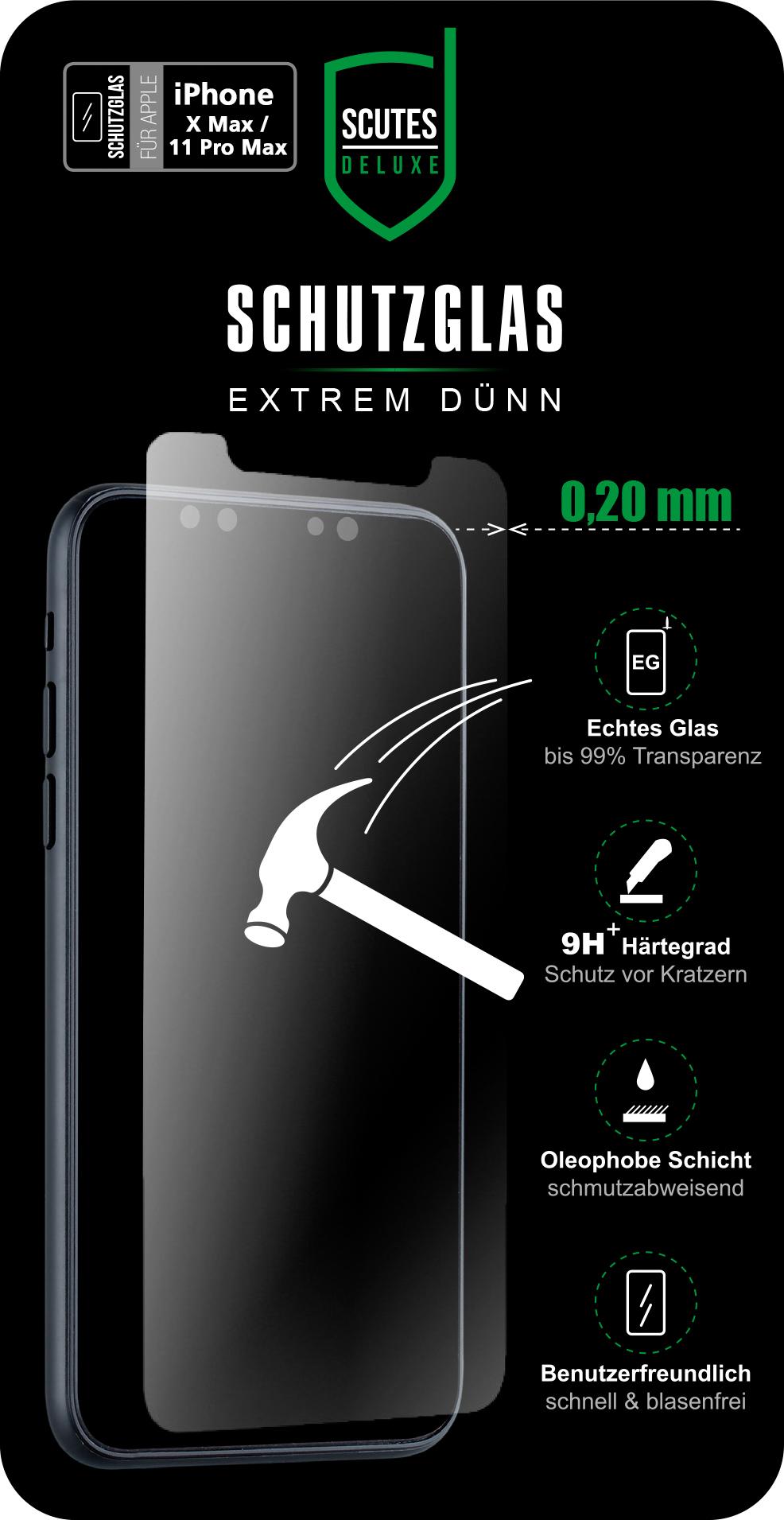 Schutzglas (iPhone 11 Pro Max)
